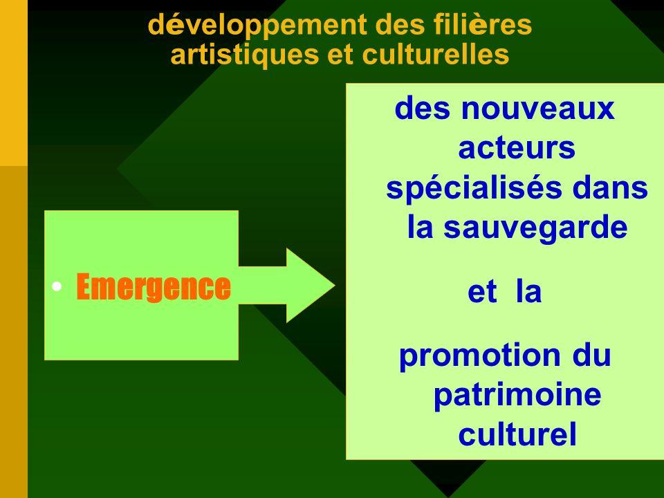 Association des Instituteurs pour le Développement du Théâtre à la Base (AIDTB) Concours Culturel des Ecoles de lEnseigneme nt de Base (COCEB) Arts vi