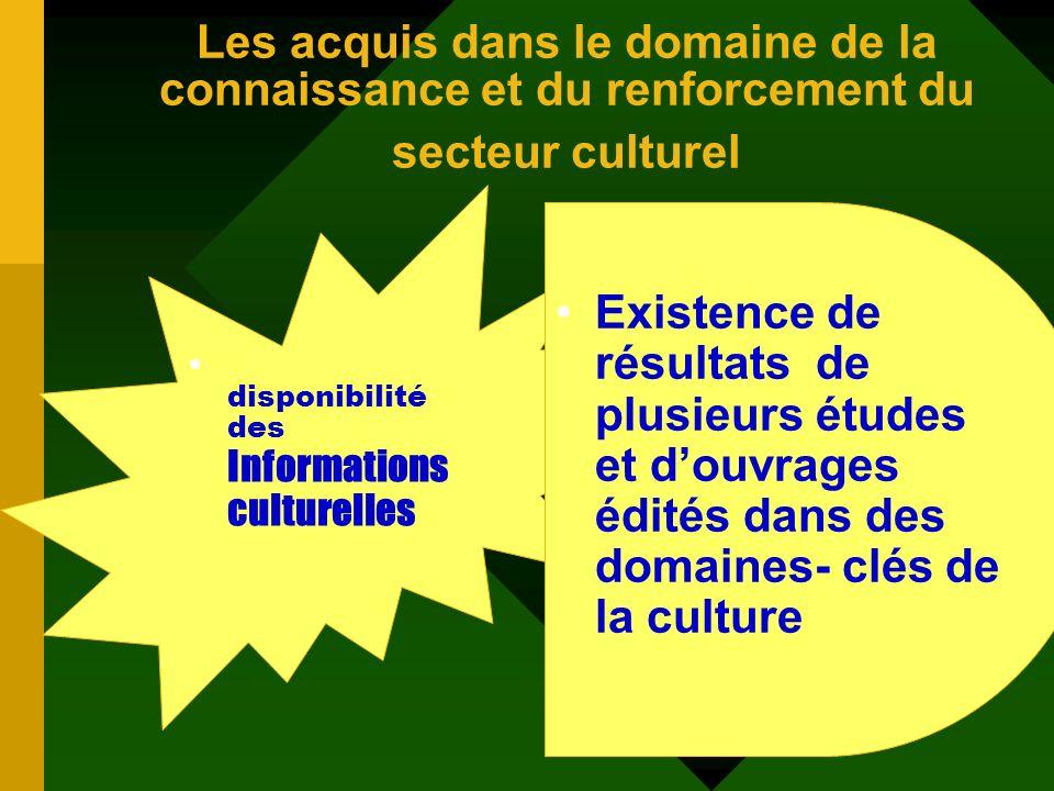 Groupes cibles Aptitudes Assistants culturels de toutes les provinces Conception/ gestion de projets ; animation culturelle locale Relais du PSICSuivi