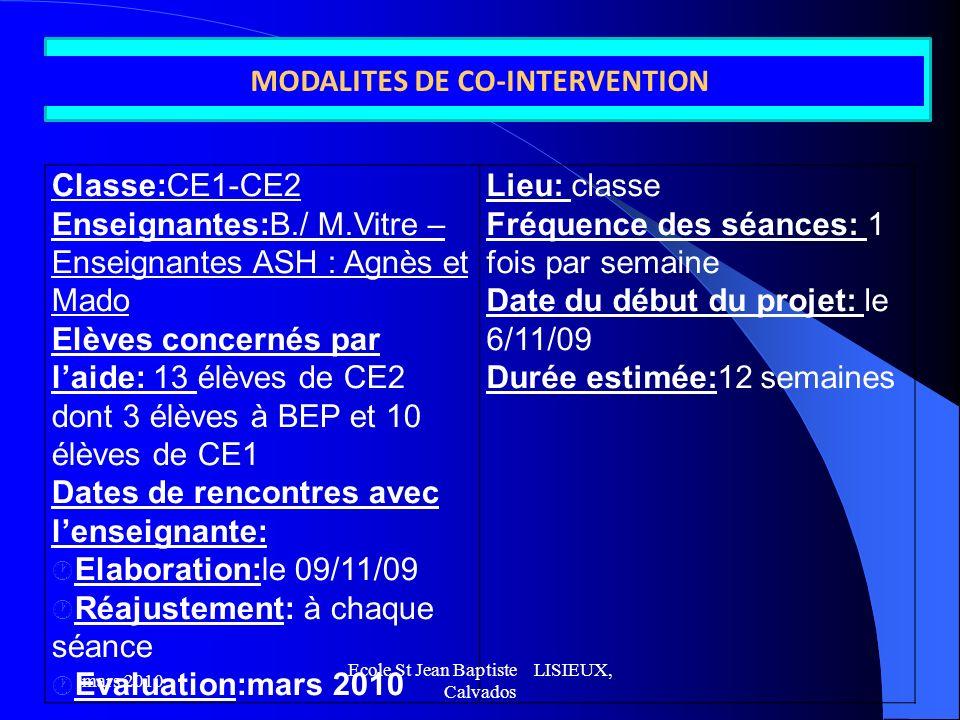 MODALITES DE CO-INTERVENTION Classe:CE1-CE2 Enseignantes:B./ M.Vitre – Enseignantes ASH : Agnès et Mado Elèves concernés par laide: 13 élèves de CE2 d