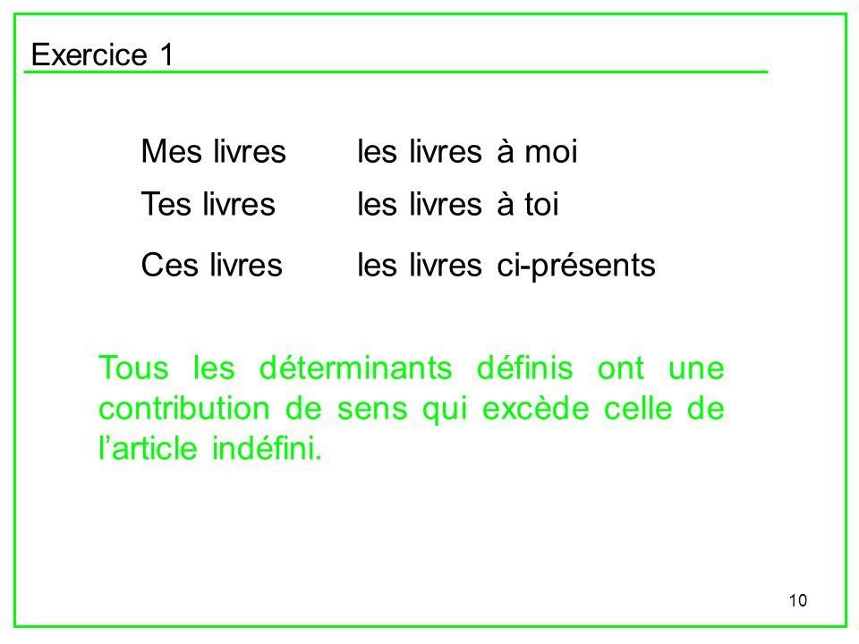 10 Exercice 1 Mes livres Tous les déterminants définis ont une contribution de sens qui excède celle de larticle indéfini. les livres à moi Tes livres