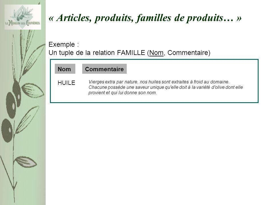 « Articles, produits, familles de produits… » Exemple : Un tuple de la relation FAMILLE (Nom, Commentaire) Nom Vierges extra par nature, nos huiles so