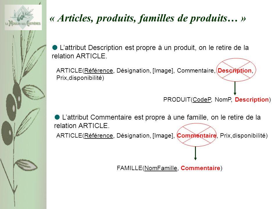 « Articles, produits, familles de produits… » Lattribut Description est propre à un produit, on le retire de la relation ARTICLE. ARTICLE(Référence, D