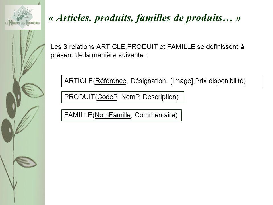 « Articles, produits, familles de produits… » ARTICLE(Référence, Désignation, [Image],Prix,disponibilité) Les 3 relations ARTICLE,PRODUIT et FAMILLE s