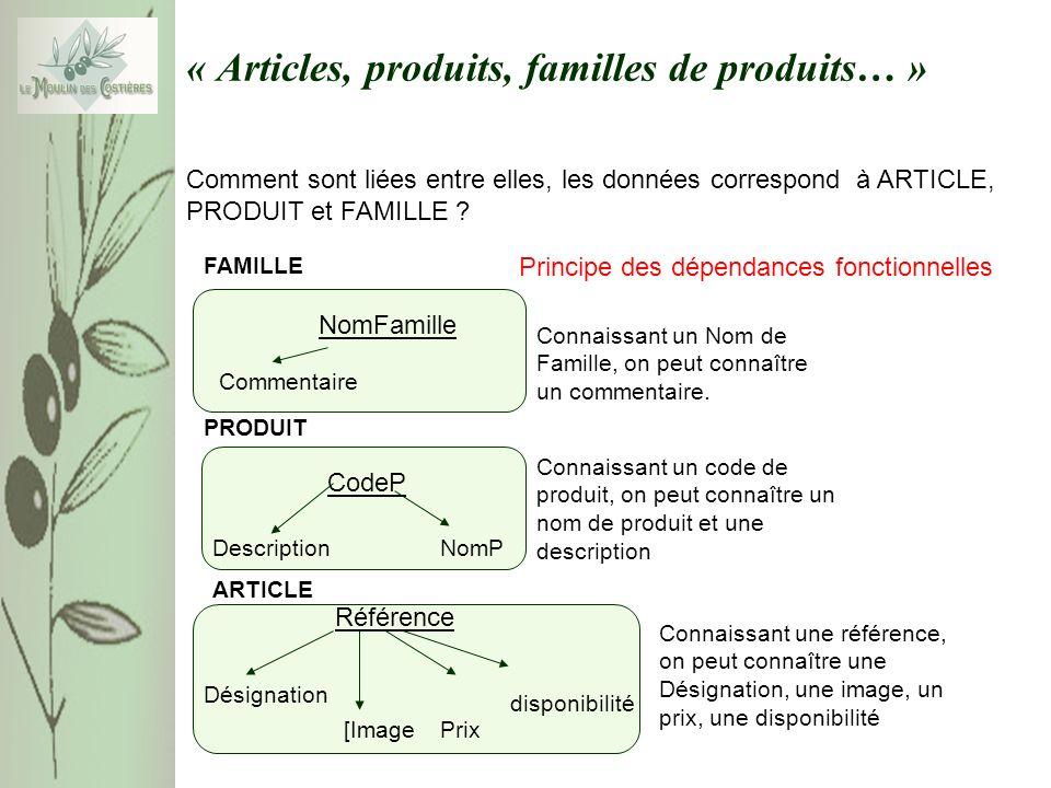 « Articles, produits, familles de produits… » Comment sont liées entre elles, les données correspond à ARTICLE, PRODUIT et FAMILLE ? ARTICLE Référence