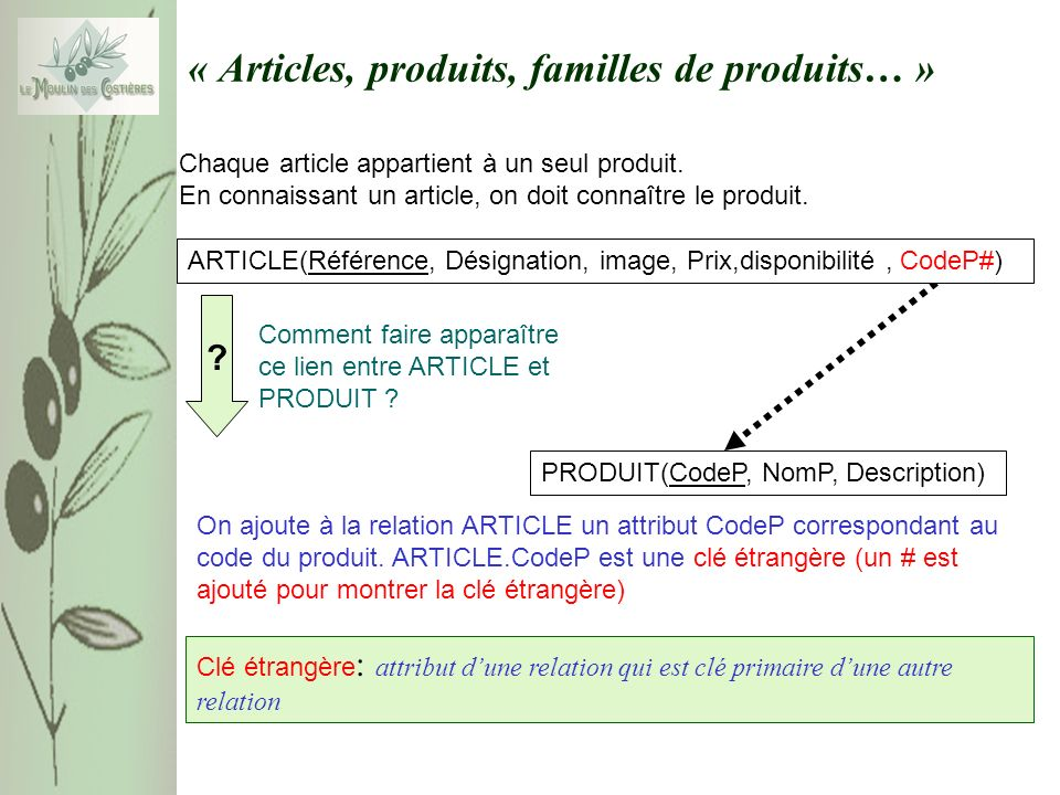 ARTICLE(Référence, Désignation, image, Prix,disponibilité) « Articles, produits, familles de produits… » Chaque article appartient à un seul produit.