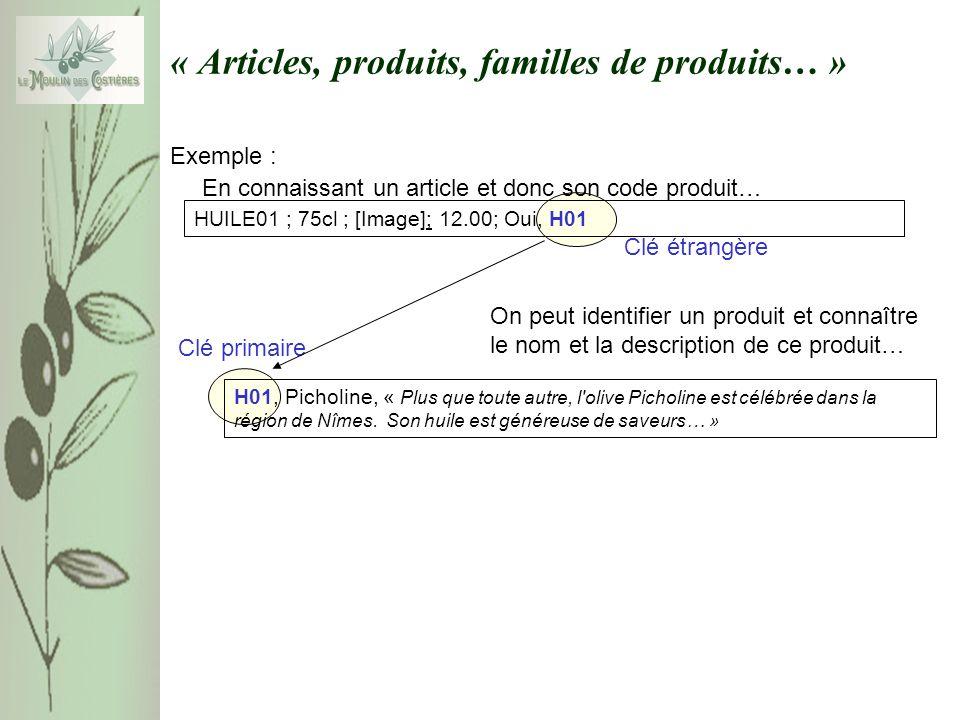 Clé étrangère Clé primaire « Articles, produits, familles de produits… » Exemple : HUILE01 ; 75cl ; [Image]; 12.00; Oui, H01 H01, Picholine, « Plus qu