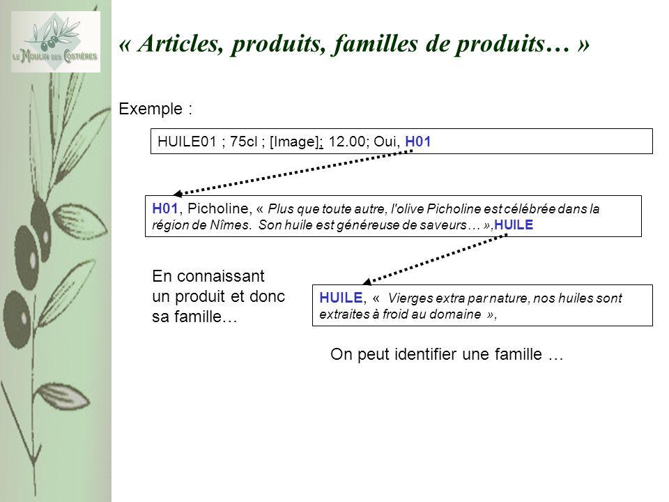 « Articles, produits, familles de produits… » Exemple : En connaissant un produit et donc sa famille… On peut identifier une famille … HUILE, « Vierge