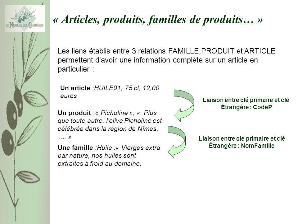 « Articles, produits, familles de produits… » Les liens établis entre 3 relations FAMILLE,PRODUIT et ARTICLE permettent davoir une information complèt