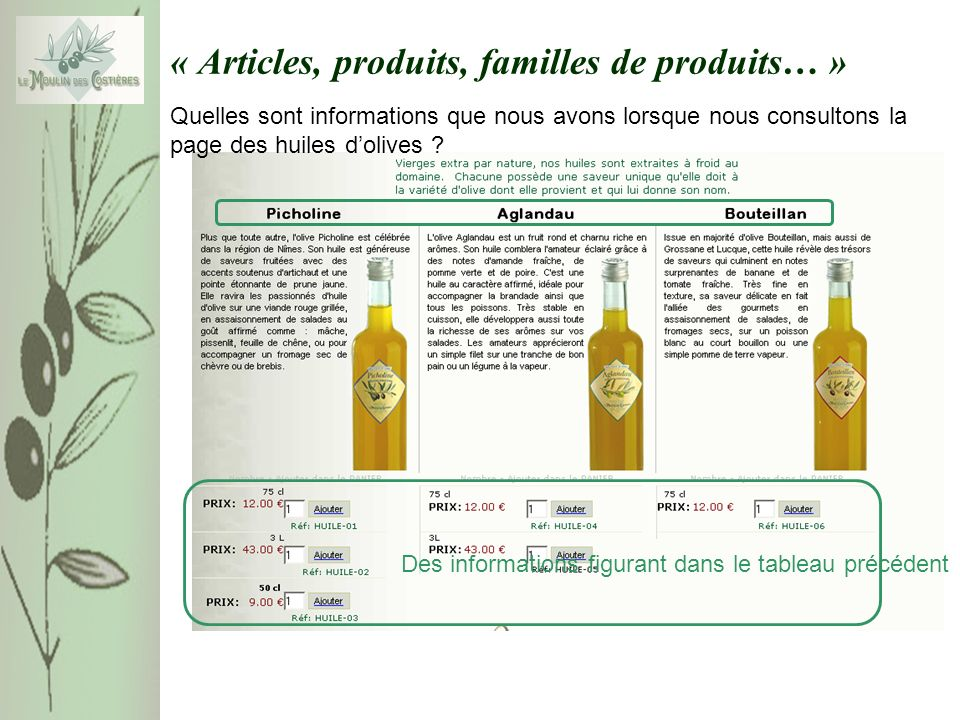 Clé étrangère Clé primaire « Articles, produits, familles de produits… » Exemple : HUILE01 ; 75cl ; [Image]; 12.00; Oui, H01 H01, Picholine, « Plus que toute autre, l olive Picholine est célébrée dans la région de Nîmes.
