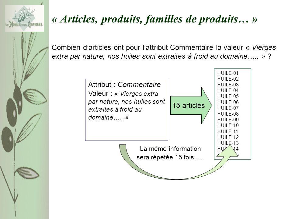 « Articles, produits, familles de produits… » Combien darticles ont pour lattribut Description la valeur « Plus que toute autre, l olive Picholine est célébrée.…» .