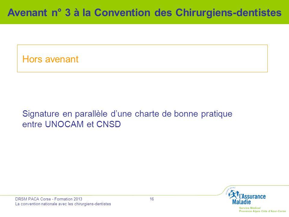 DRSM PACA Corse - Formation 2013 La convention nationale avec les chirurgiens-dentistes 16 Avenant n° 3 à la Convention des Chirurgiens-dentistes Hors