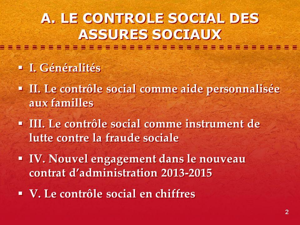A.LE CONTROLE SOCIAL DES ASSURES SOCIAUX I. Généralités II.
