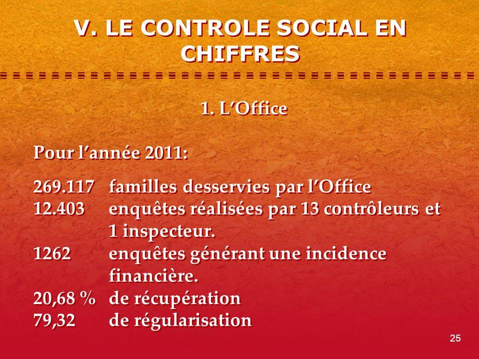V.LE CONTROLE SOCIAL EN CHIFFRES 1.