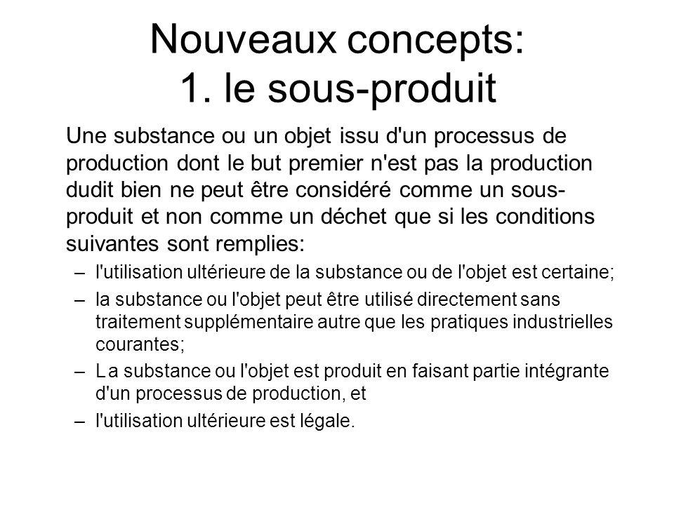 Nouveaux concepts: 1.