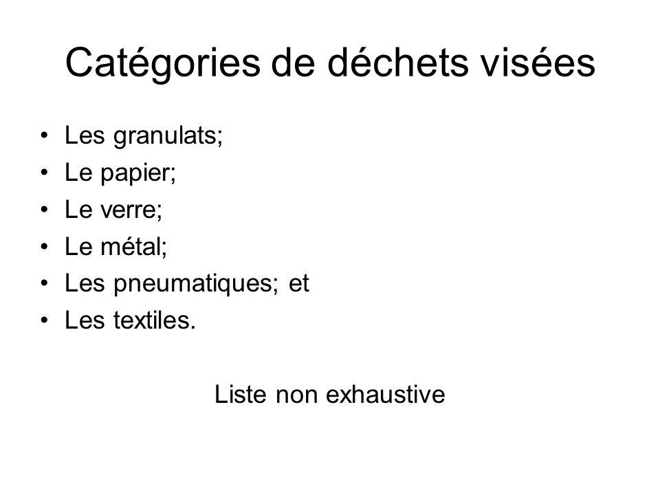 Catégories de déchets visées Les granulats; Le papier; Le verre; Le métal; Les pneumatiques; et Les textiles.