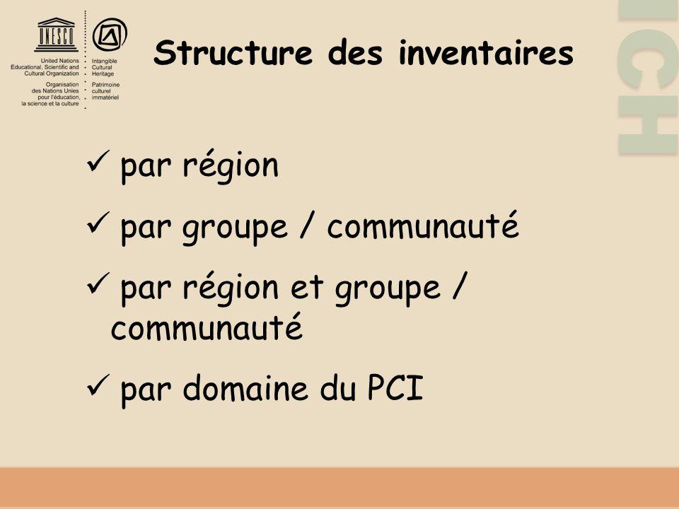 ICH Structure des inventaires par région par groupe / communauté par région et groupe / communauté par domaine du PCI
