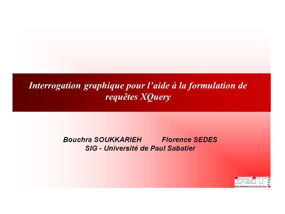 Interrogation graphique pour laide à la formulation de requêtes XQuery Bouchra SOUKKARIEH Florence SEDES SIG - Université de Paul Sabatier