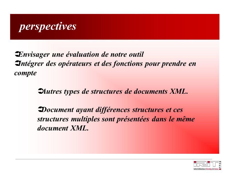 perspectives Envisager une évaluation de notre outil Intégrer des opérateurs et des fonctions pour prendre en compte Autres types de structures de documents XML.