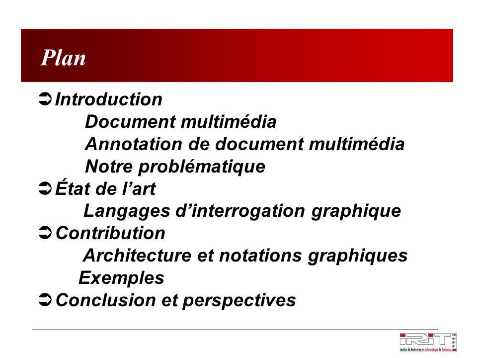 Notations graphiques Un élément Le contenu de lélément Un attribut CU Zone pour définir les fonctions spatiales et temporelles La relation directe La relation indirecte