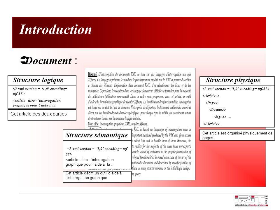 Document multimédia Structure spatiale Structure temporelle Structure spatio-temporelle