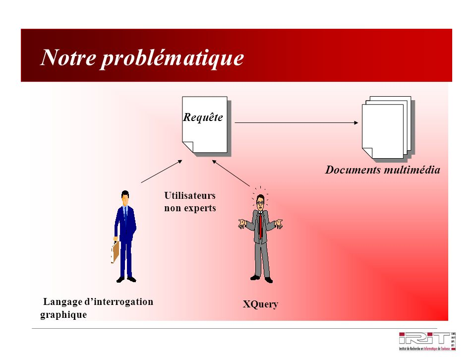 Langages dinterrogation graphique XQBE( XQuery By Example) GXQL( Graphical XQuery Langage)