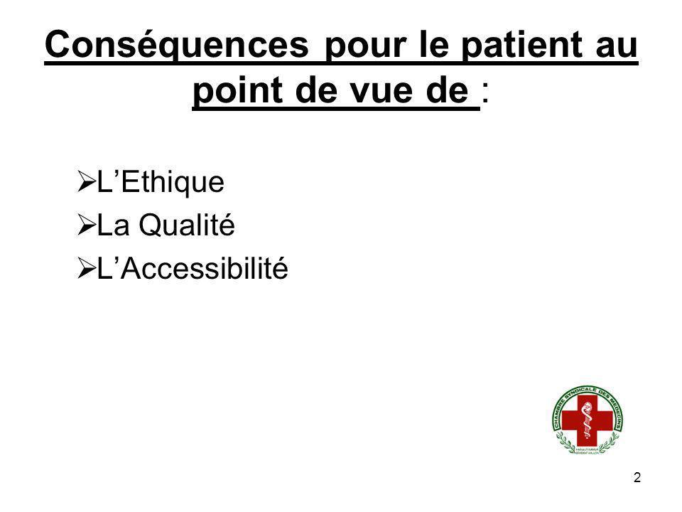 2 Conséquences pour le patient au point de vue de : LEthique La Qualité LAccessibilité