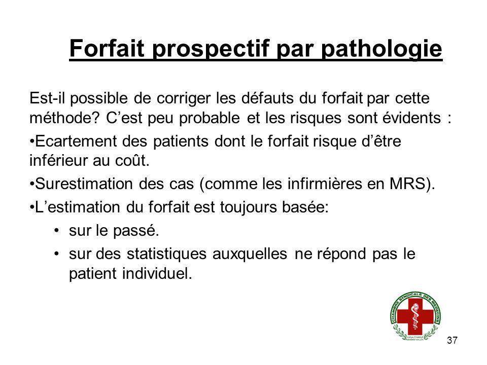 Forfait prospectif par pathologie Est-il possible de corriger les défauts du forfait par cette méthode? Cest peu probable et les risques sont évidents