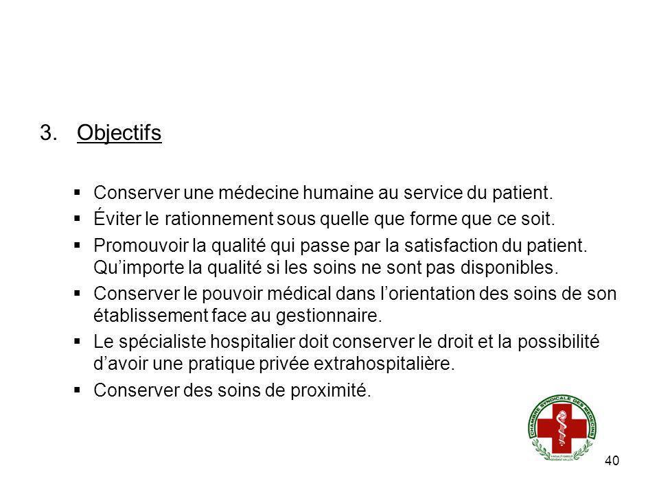 3.Objectifs Conserver une médecine humaine au service du patient. Éviter le rationnement sous quelle que forme que ce soit. Promouvoir la qualité qui