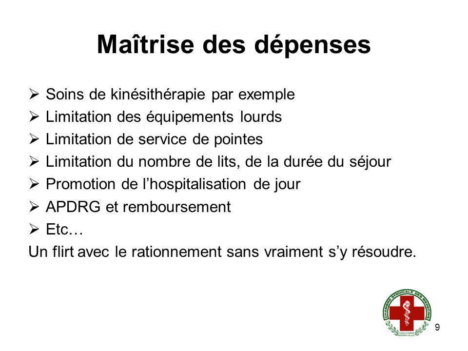 9 Soins de kinésithérapie par exemple Limitation des équipements lourds Limitation de service de pointes Limitation du nombre de lits, de la durée du
