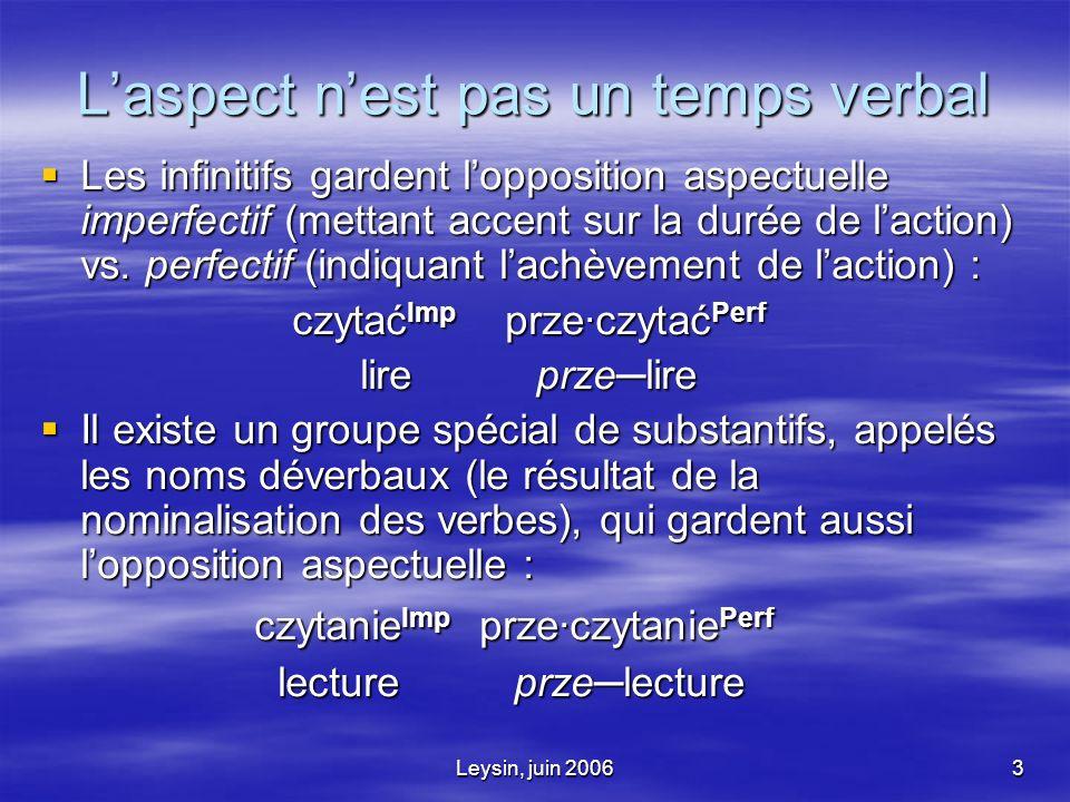 Leysin, juin 20063 Laspect nest pas un temps verbal Les infinitifs gardent lopposition aspectuelle imperfectif (mettant accent sur la durée de laction) vs.