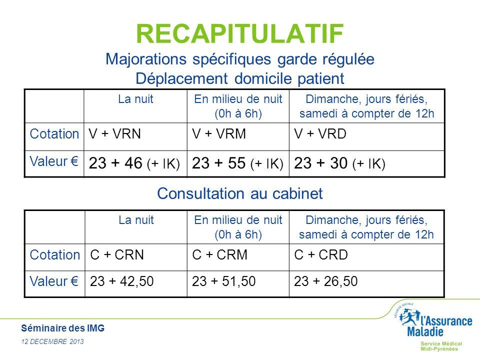 Séminaire des IMG 12 DECEMBRE 2013 RECAPITULATIF Majorations spécifiques garde régulée Déplacement domicile patient Consultation au cabinet La nuitEn