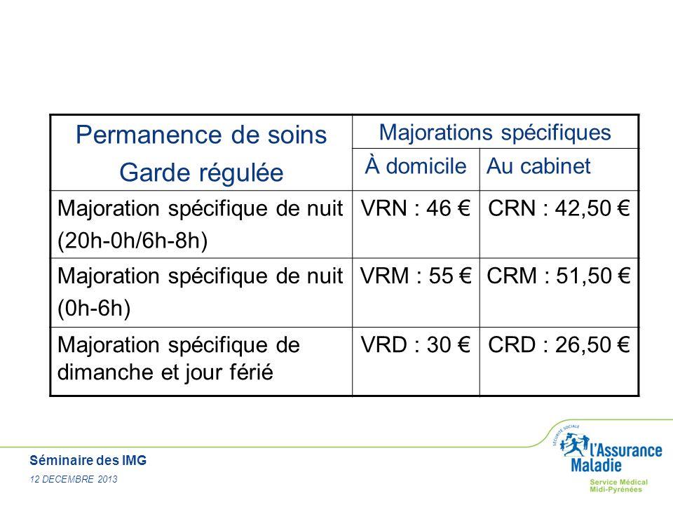 Séminaire des IMG 12 DECEMBRE 2013 Permanence de soins Garde régulée Majorations spécifiques À domicileAu cabinet Majoration spécifique de nuit (20h-0