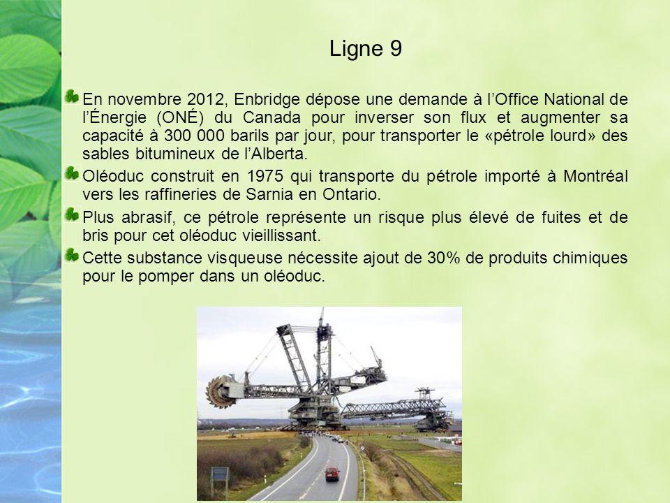 Ligne 9 En utilisant les données dun rapport d Enbridge, l Institut Polaris a recensé 804 déversements entre 1999 et 2010.