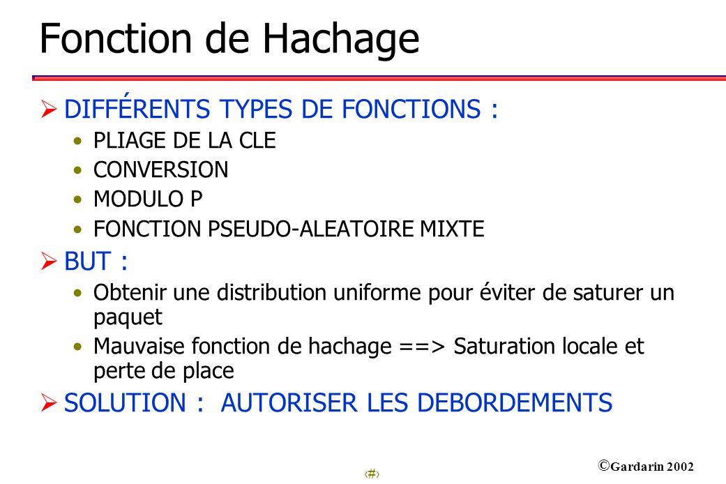 12 © Gardarin 2002 Fonction de Hachage DIFFÉRENTS TYPES DE FONCTIONS : PLIAGE DE LA CLE CONVERSION MODULO P FONCTION PSEUDO-ALEATOIRE MIXTE BUT : Obtenir une distribution uniforme pour éviter de saturer un paquet Mauvaise fonction de hachage ==> Saturation locale et perte de place SOLUTION : AUTORISER LES DEBORDEMENTS