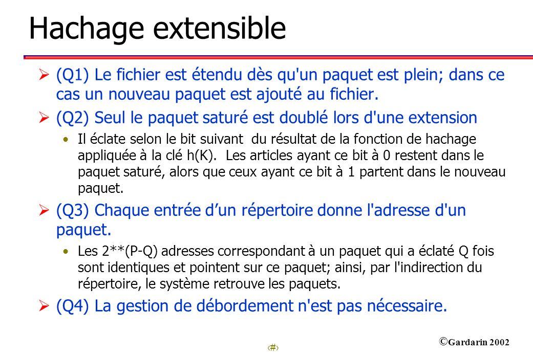 16 © Gardarin 2002 Hachage extensible (Q1) Le fichier est étendu dès qu un paquet est plein; dans ce cas un nouveau paquet est ajouté au fichier.