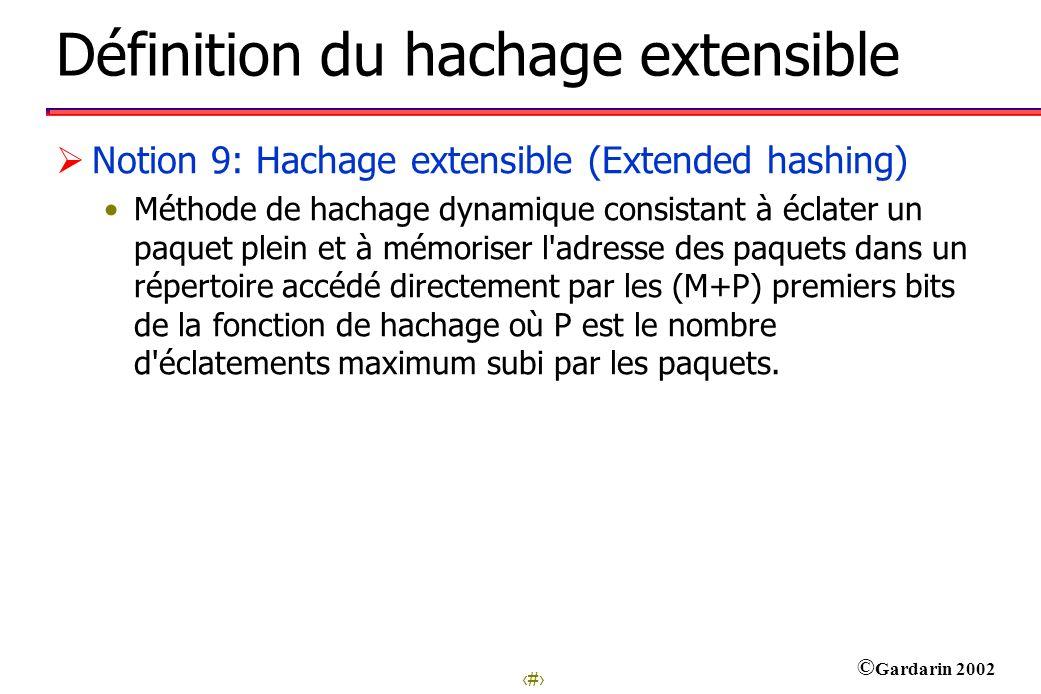 19 © Gardarin 2002 Définition du hachage extensible Notion 9: Hachage extensible (Extended hashing) Méthode de hachage dynamique consistant à éclater un paquet plein et à mémoriser l adresse des paquets dans un répertoire accédé directement par les (M+P) premiers bits de la fonction de hachage où P est le nombre d éclatements maximum subi par les paquets.