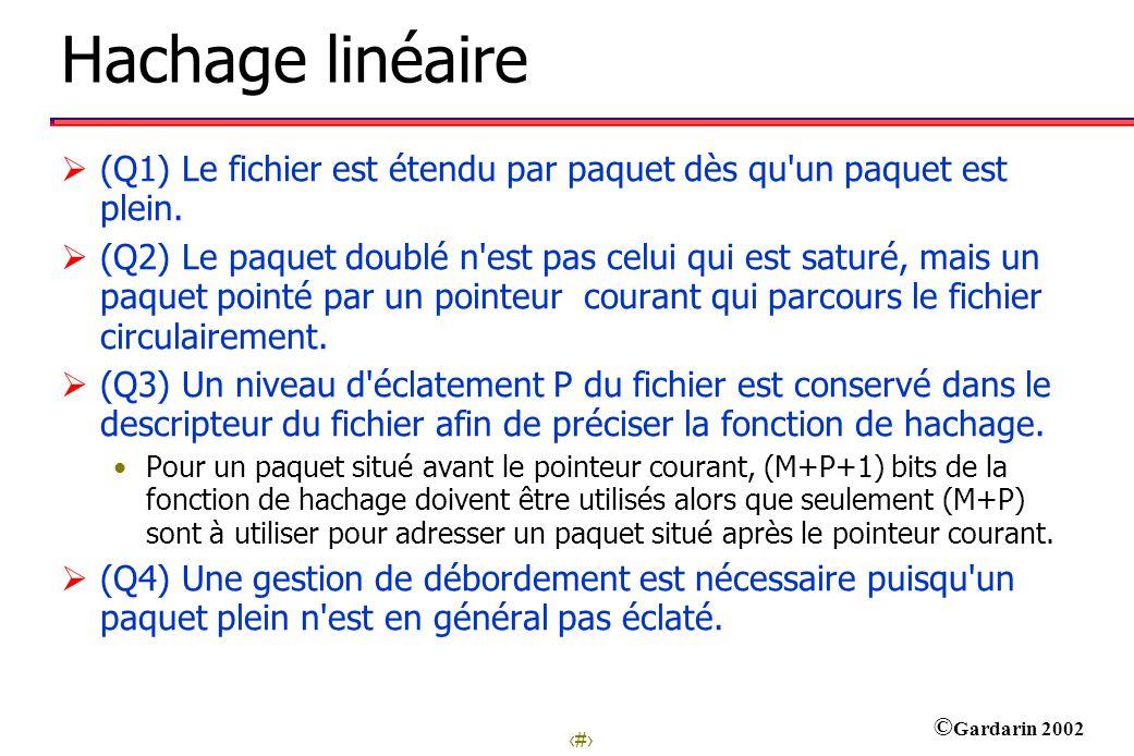 20 © Gardarin 2002 Hachage linéaire (Q1) Le fichier est étendu par paquet dès qu un paquet est plein.