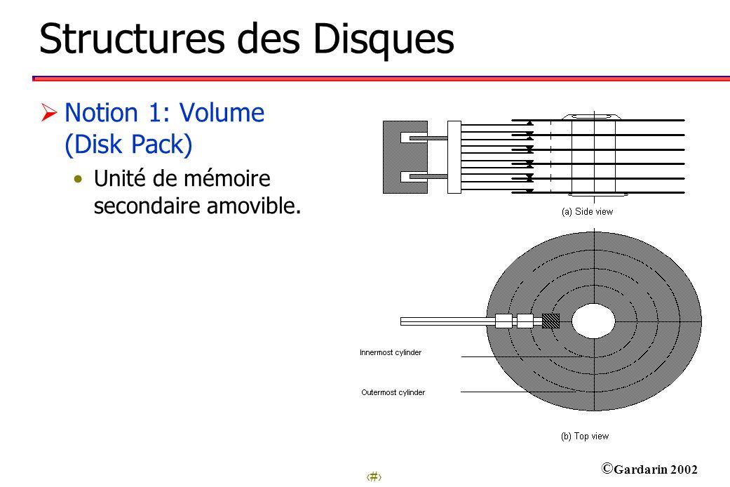 24 © Gardarin 2002 Exercice Hachage multi-atributs Numéro paquet = h1(A1)    h2(A2)  … hi(Ai)    … Calculer le nombre dE/S nécessaires pour Ai = a Choisir la fonction de hachage optimale pour des fréquences dinterrogation respectives de f1, f2, …fi,…