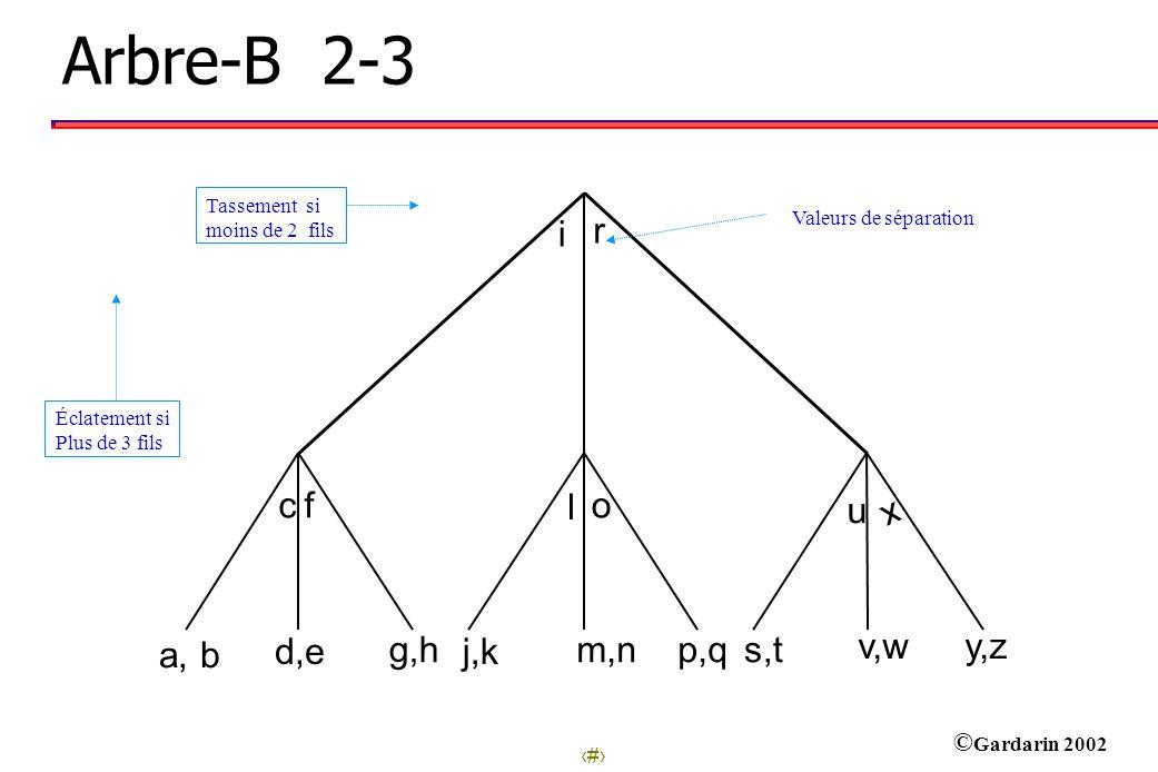 32 © Gardarin 2002 a, b cf d,e g,h i r j,k l m,n o p,qs,t u v,w x y,z Arbre-B 2-3 Valeurs de séparation Éclatement si Plus de 3 fils Tassement si moins de 2 fils