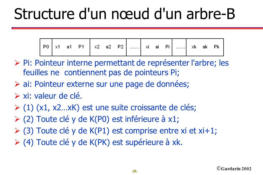 33 © Gardarin 2002 Structure d un nœud d un arbre-B Pi: Pointeur interne permettant de représenter l arbre; les feuilles ne contiennent pas de pointeurs Pi; ai: Pointeur externe sur une page de données; xi: valeur de clé.