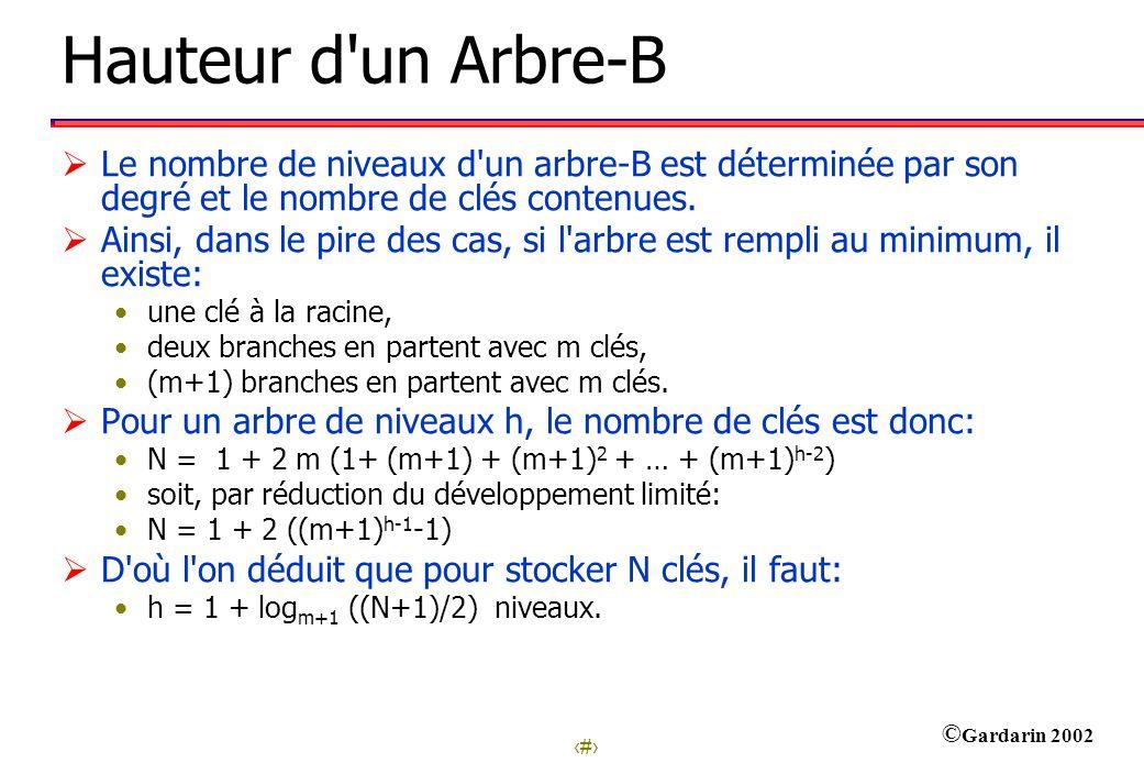 36 © Gardarin 2002 Hauteur d un Arbre-B Le nombre de niveaux d un arbre-B est déterminée par son degré et le nombre de clés contenues.