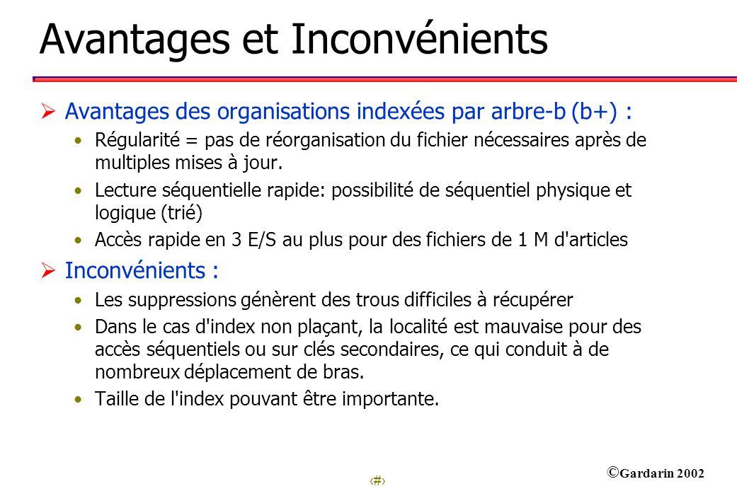 39 © Gardarin 2002 Avantages et Inconvénients Avantages des organisations indexées par arbre-b (b+) : Régularité = pas de réorganisation du fichier nécessaires après de multiples mises à jour.