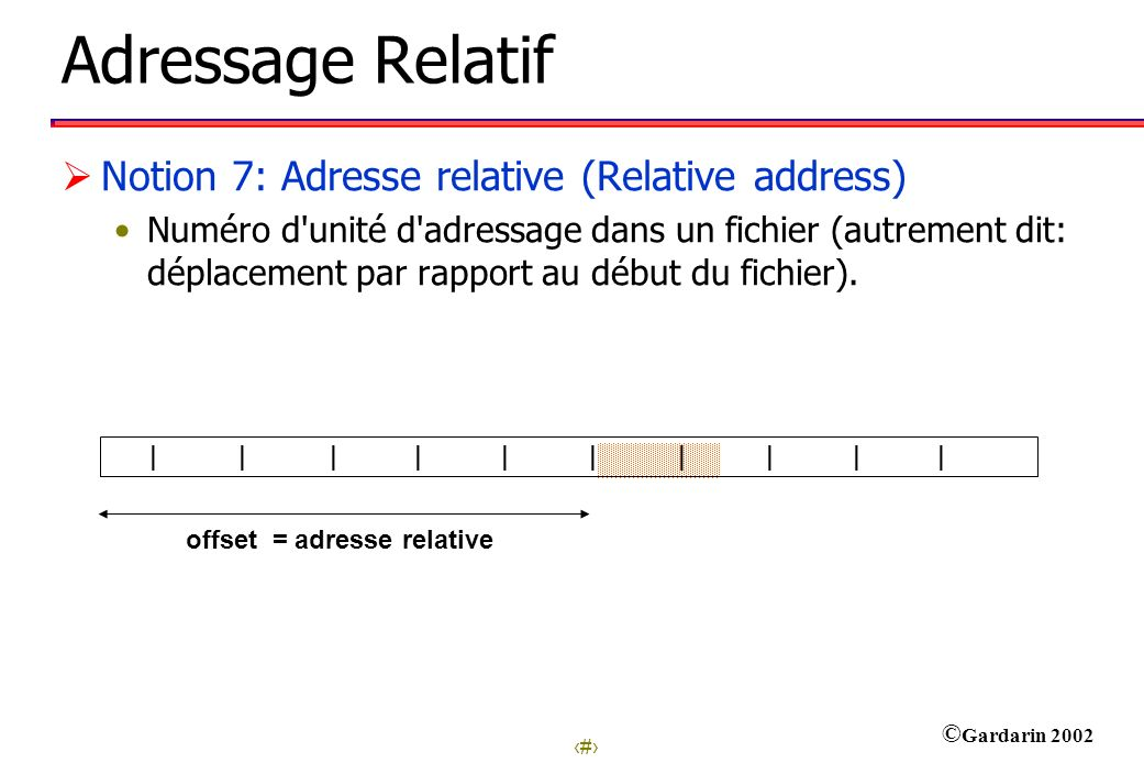 6 © Gardarin 2002 |||||||||||||||||||| offset = adresse relative Adressage Relatif Notion 7: Adresse relative (Relative address) Numéro d unité d adressage dans un fichier (autrement dit: déplacement par rapport au début du fichier).