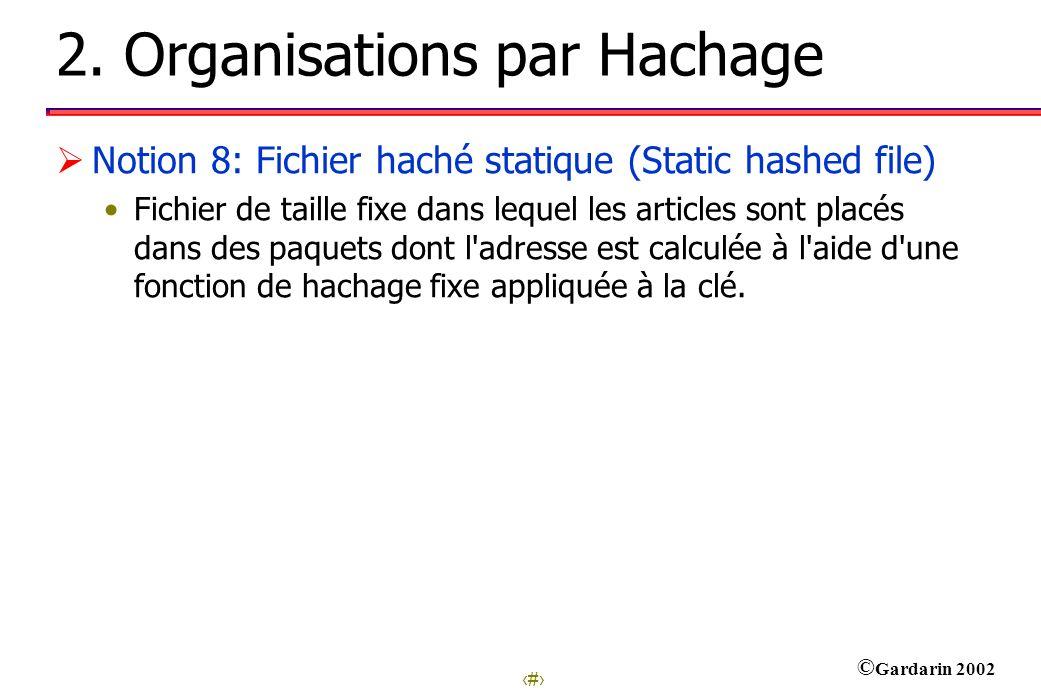 10 © Gardarin 2002 Iga1 ------------------ Iga2 ----------------- Iga3 ----------------- L Octets Adresse premier octet libre dans le paquet a1 a2 a3 Article a1 de longueur lga1 Article a2 de longueur lga2 Article a3 de longueur lga3 Index optionnel Structure interne d un paquet