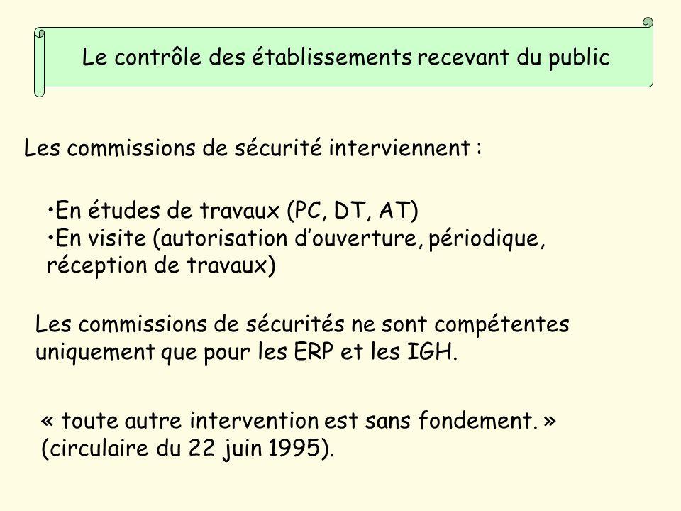 Les commissions de sécurité interviennent : En études de travaux (PC, DT, AT) En visite (autorisation douverture, périodique, réception de travaux) Les commissions de sécurités ne sont compétentes uniquement que pour les ERP et les IGH.