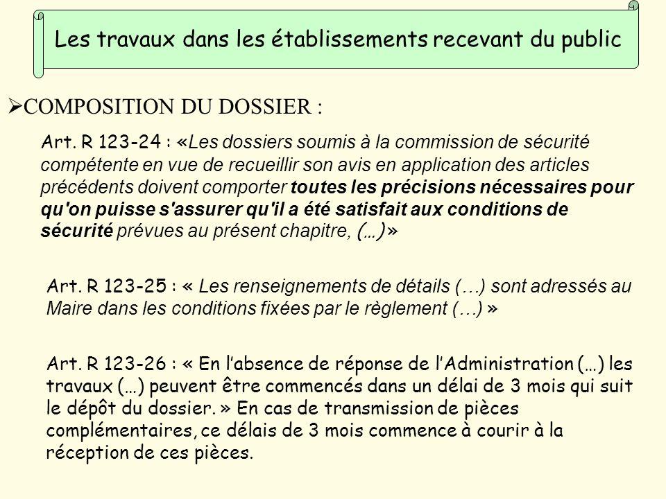 COMPOSITION DU DOSSIER : Art.