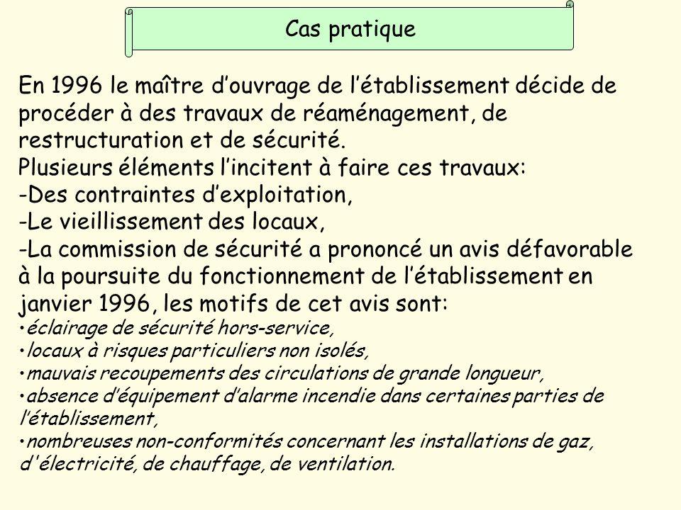 Cas pratique En 1996 le maître douvrage de létablissement décide de procéder à des travaux de réaménagement, de restructuration et de sécurité.