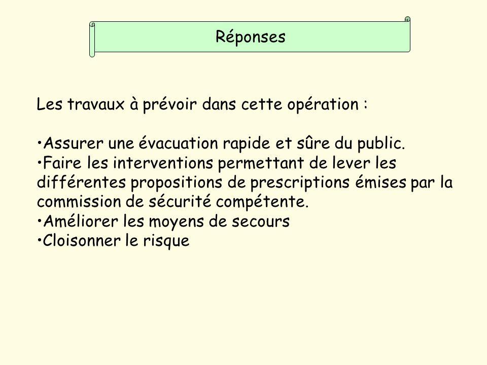 Réponses Les travaux à prévoir dans cette opération : Assurer une évacuation rapide et sûre du public.