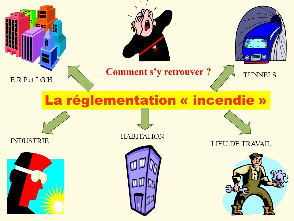 La réglementation « incendie » E.R.P.et I.G.H TUNNELS INDUSTRIE HABITATION Comment sy retrouver .