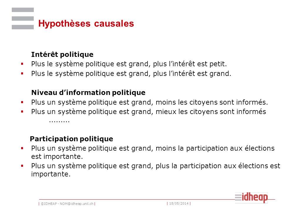| ©IDHEAP - NOM@idheap.unil.ch | | 18/05/2014 | Hypothèses causales Intérêt politique Plus le système politique est grand, plus lintérêt est petit.